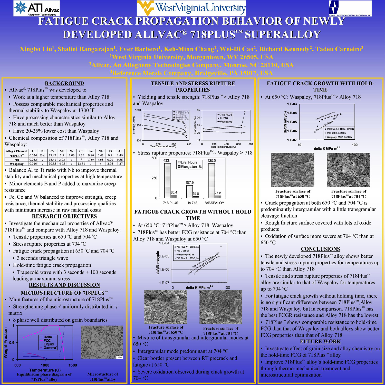 Постер на конференцию размер